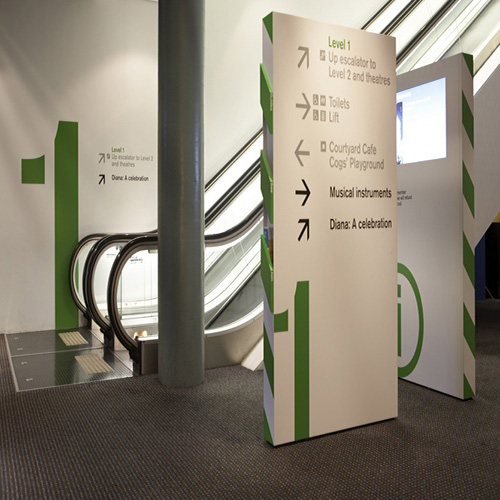 Way Finding Sign Board Company Wayfinding Signage